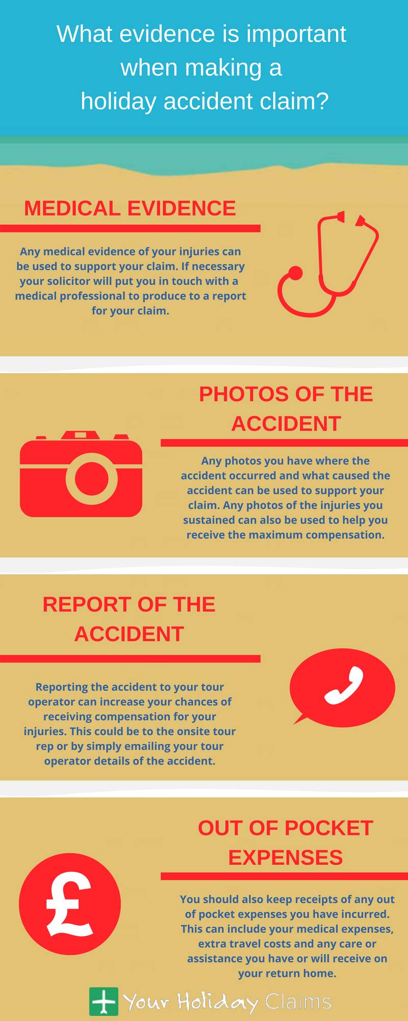 Infographic explaining important evidence for a holiday accident claim